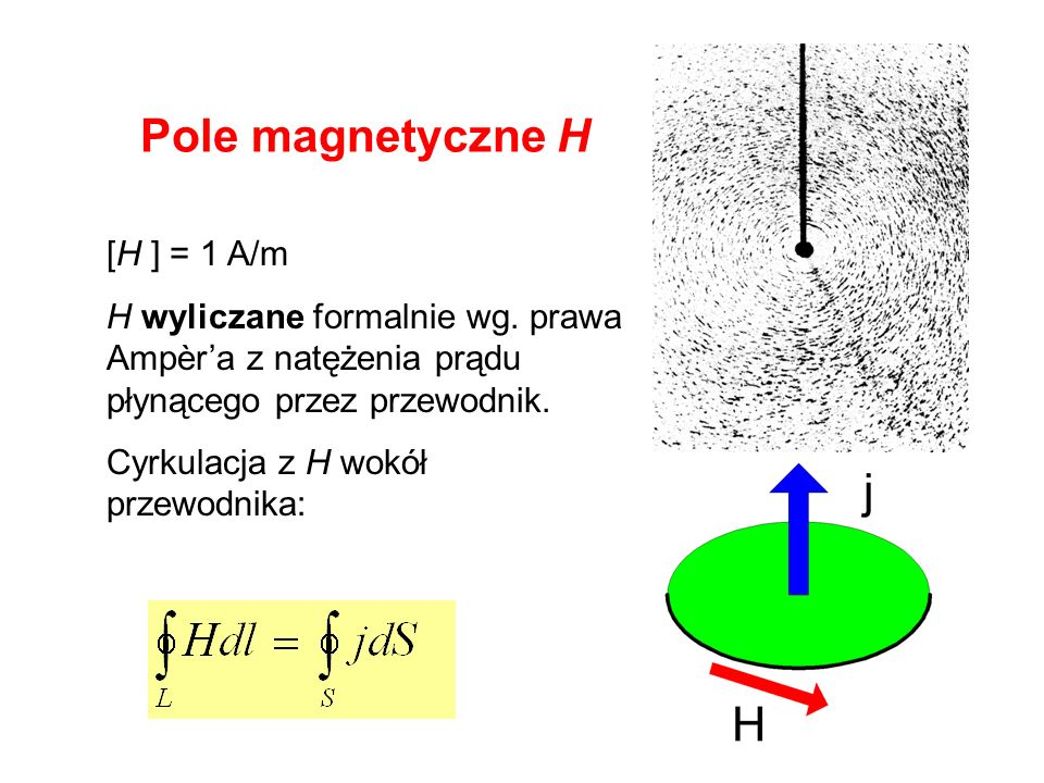 Pole magnetyczne H [H ] = 1 A/m